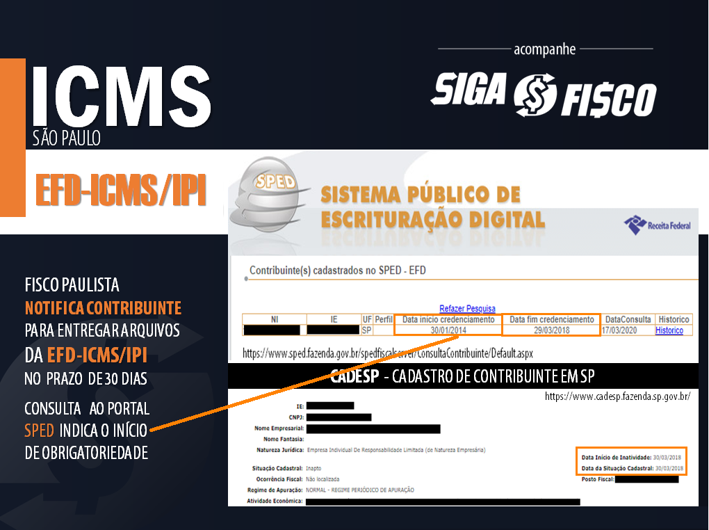 ICMS: Fisco paulista Notifica contribuinte para entregar arquivos da EFD 2