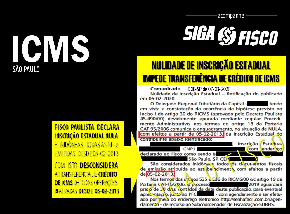 ICMS: Inscrição Estadual declarada NULA não transfere crédito do imposto 1