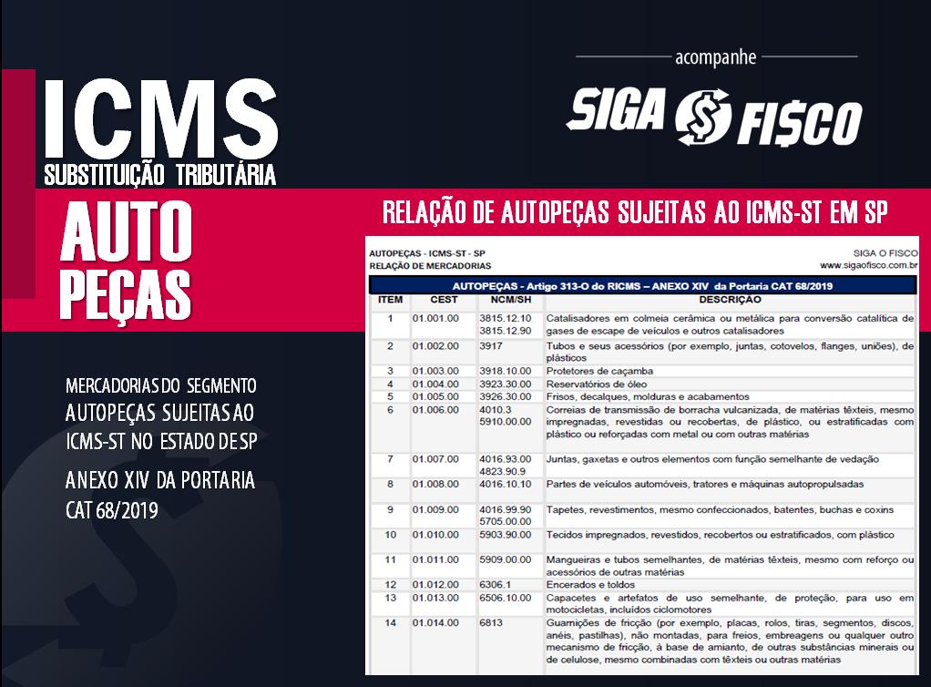 ICMS-ST sobre autopeças sofre alteração do IVA-ST em SP 4