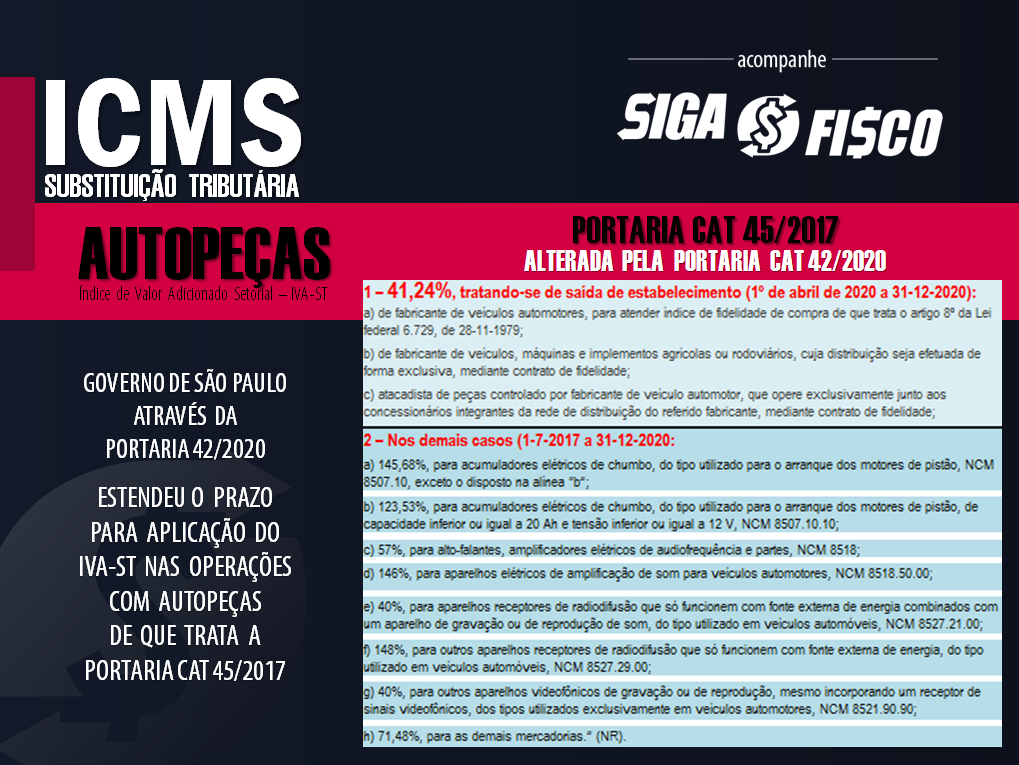 ICMS-ST: SP prorroga o prazo de vigência do IVA-ST de 9 segmentos 2