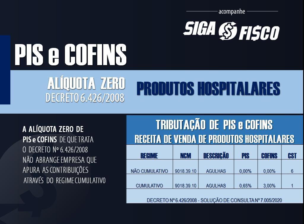 PIS / COFINS: alíquota zero está restrita ao Regime Não Cumulativo 2