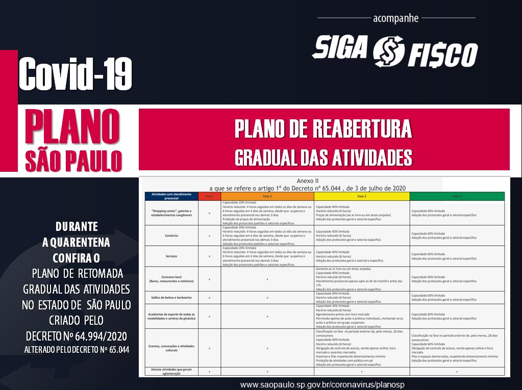 Covid-19: Estado de São Paulo avança no Plano de Retomada Gradual das atividades 8