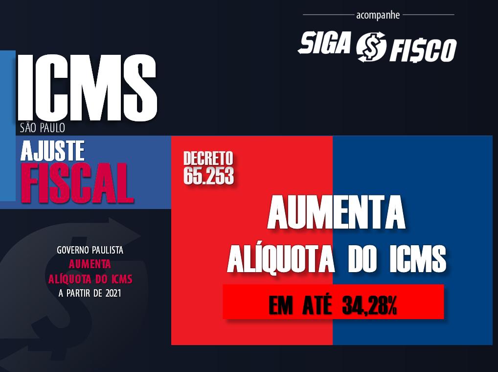 ICMS: São Paulo aumenta alíquotas do imposto a partir de 2021 1